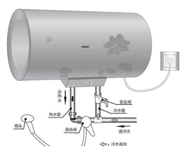 家用电热水器安装方法图解