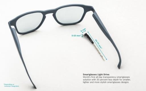 博世推Light Drive智能眼镜变投影仪
