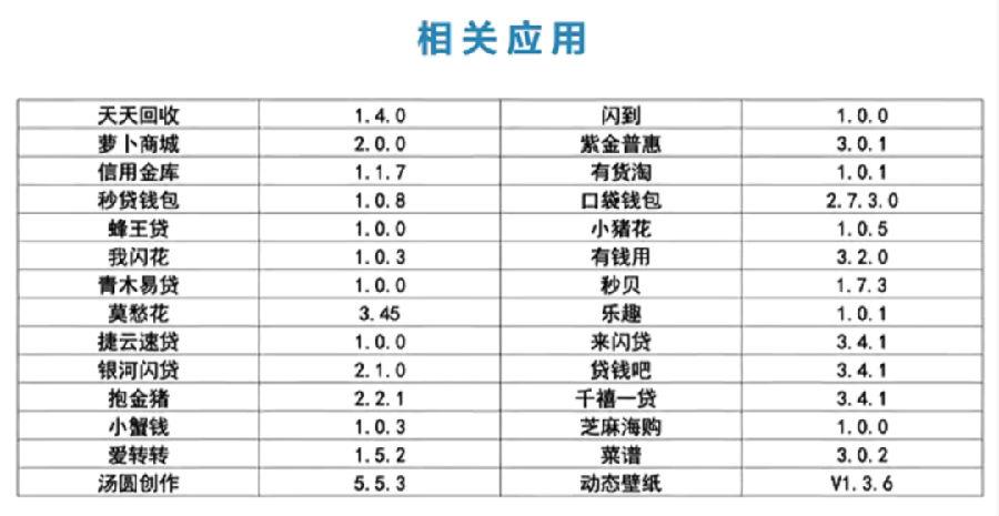 上海市消保委发布APP嵌入SDK插件个人信息保护评测情况